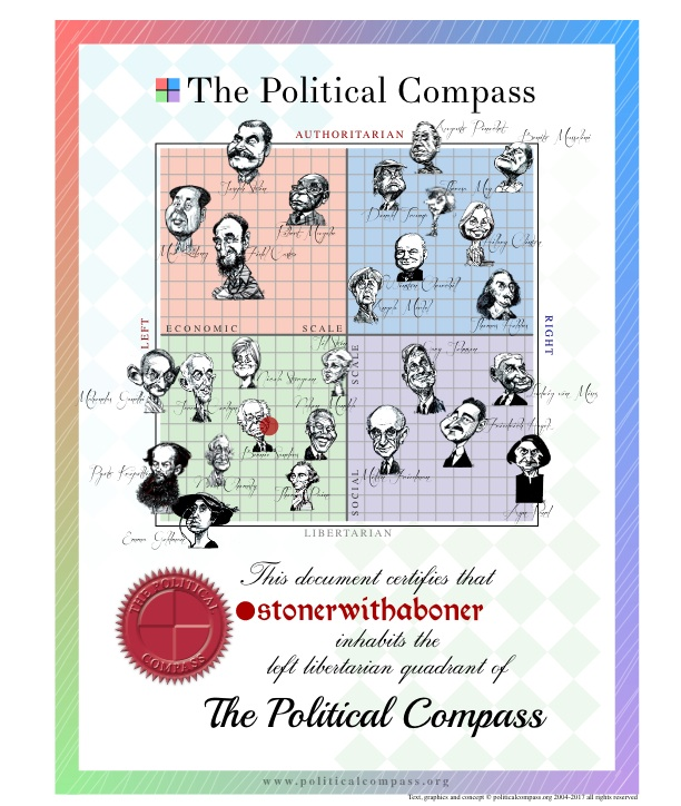 swabpolitical